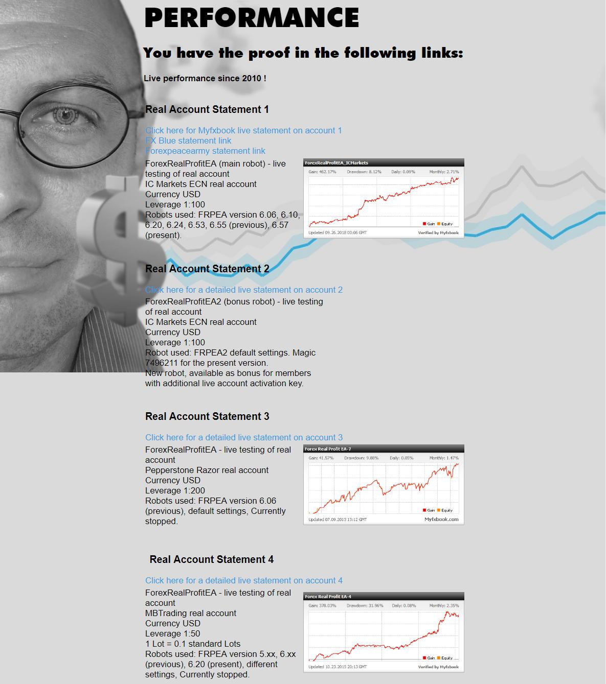 Forex Real Profit EA公式サイトのキャプチャ画像