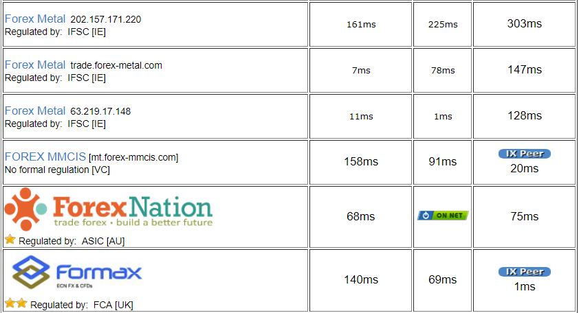 Commercial Network Services公式サイトのキャプチャ画像