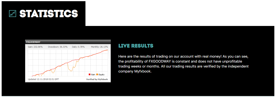 FXGoodwayの公式サイトのキャプチャ画像